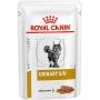 Роял Канин для кошек от мочекаменной болезни Urinary S/O пауч