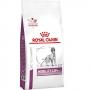 Royal Canin Mobility C2P+ MC25 сухой для собак для суставов