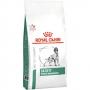 Royal Canin Satiety Weight Management SAT30 для собак сухой